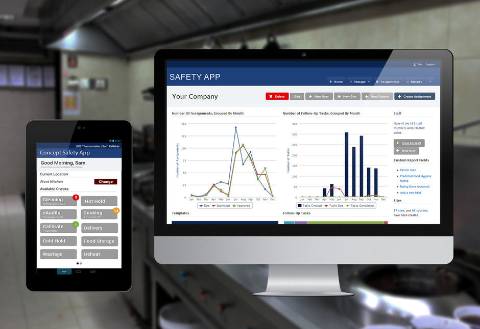 Realtime two-way Android based Safety Monitor tablet.